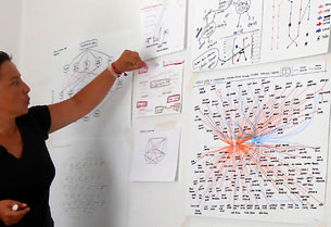 http://teaching.burak-arikan.com/creative-networking/images/network-mapping-jeffprojects-Istanbul-2013-1.jpg
